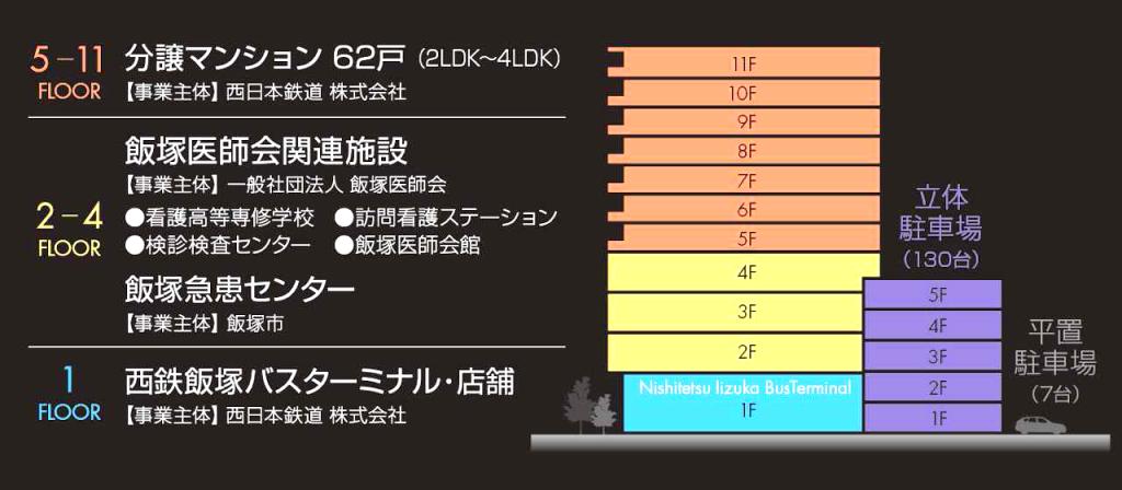 飯塚2フロア
