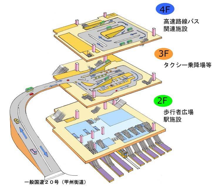 新宿駅南口2