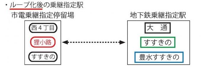 noritsugi2