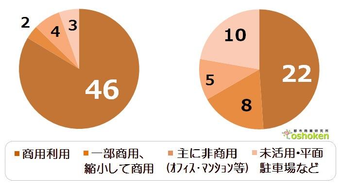 寿屋グラフ1のコピー1