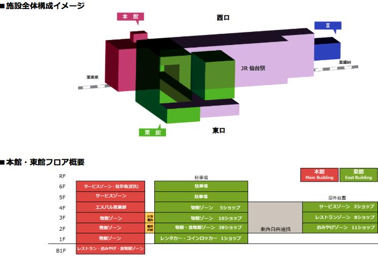 sendaieki3-1